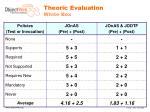 theoric evaluation white box