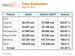 time evaluation black box