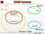 gscda taxonomy3