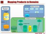 mapping products to domains