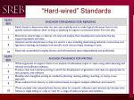 hard wired standards