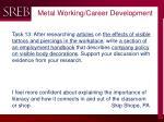 metal working career development