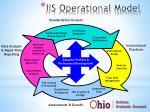 iis operational model