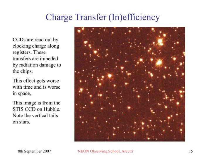 Charge Transfer (In)efficiency