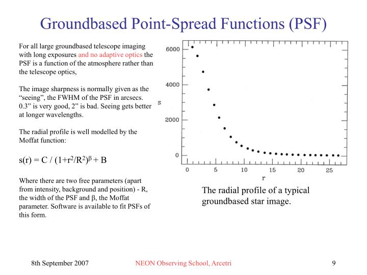 Groundbased Point-Spread Functions (PSF)