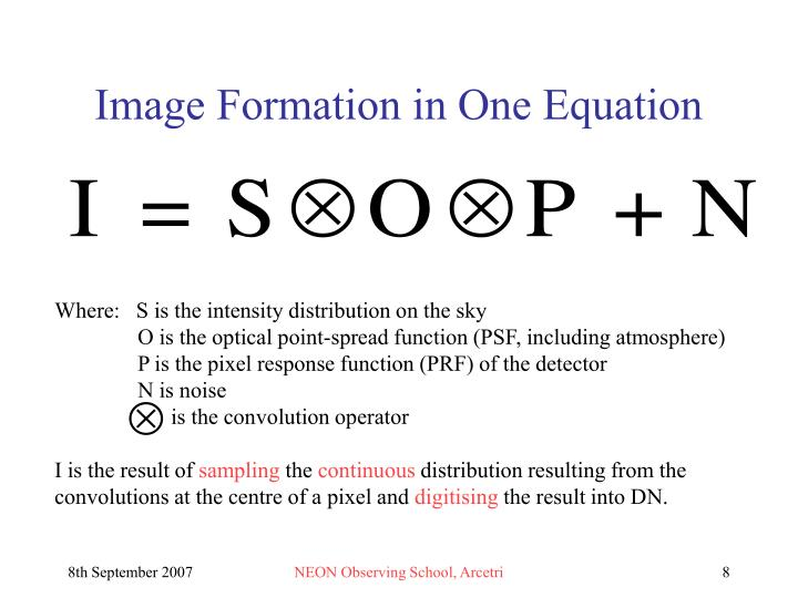 Image Formation in One Equation