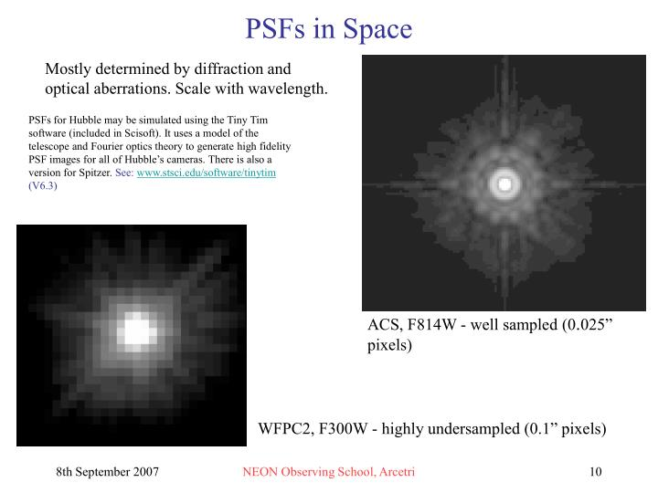 PSFs in Space