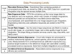 data processing levels