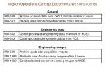 mission operations concept document jwst ops 002018