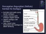pencegahan regurgitasi refluks kembali ke esofagus