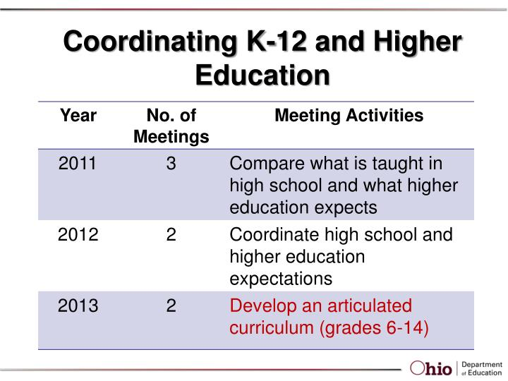 Coordinating K-12 and Higher Education