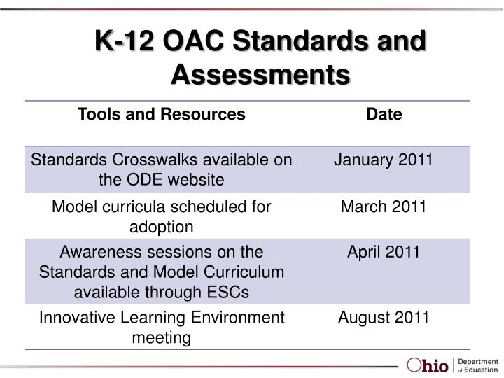 K-12 OAC Standards and Assessments