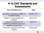 k 12 oac standards and assessments