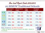 new local report cards 2012 2013 20 mmgw traditional schools
