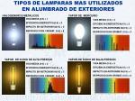 tipos de lamparas mas utilizados en alumbrado de exteriores