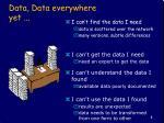 data data everywhere yet