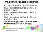 monitoring academic progress1