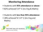 monitoring attendance