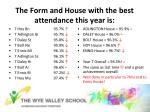 the form and house with the best attendance this year is