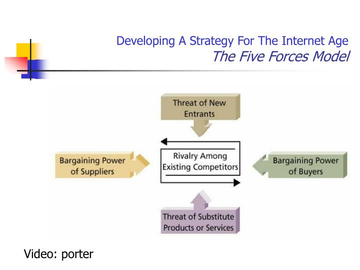 developing a strategy for the internet age the five forces model n.