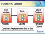 objects in the database