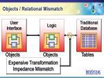 objects relational mismatch