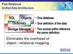 post relational unified data architecture