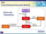 xds cross enterprise document sharing
