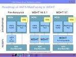 roadmap of hats webfacing to wdht