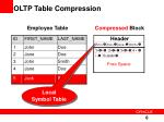 oltp table compression3