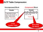 oltp table compression4