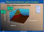 discovery fusion gain recipe