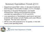 summary expenditure trends q1 1