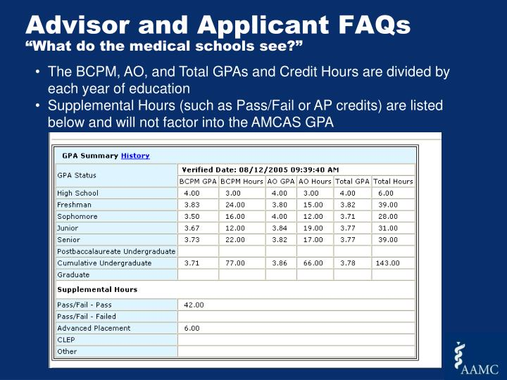 Advisor and Applicant FAQs