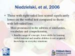 niedzielski et al 2006