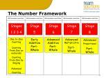 the number framework
