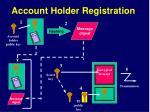 account holder registration2