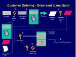customer ordering order sent to merchant