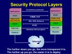security protocol layers