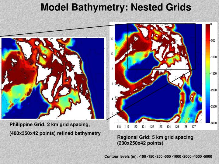 Model Bathymetry: Nested Grids