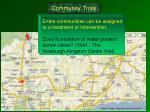 community trials