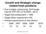 growth and strategic change related fresh positions