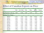 effect of canadian exports on price
