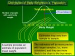 distribution of body weights in a population