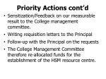 priority actions cont d