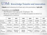 u3m knowledge transfer and innovation