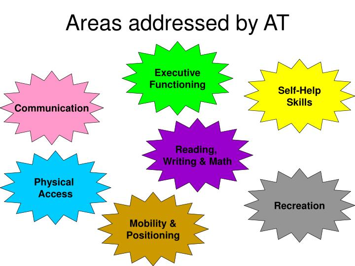 Areas addressed by AT