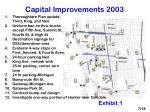 capital improvements 2003