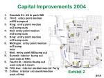 capital improvements 2004