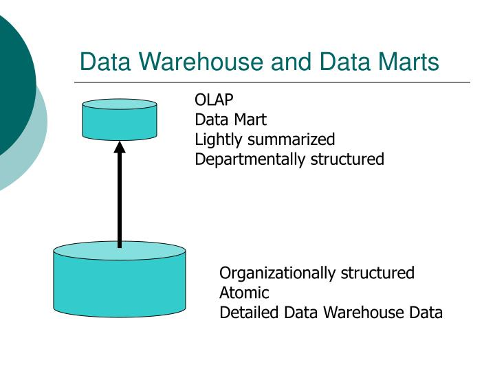 Data Warehouse and Data Marts